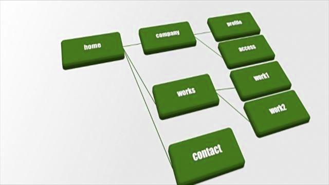 ルクセリタスのサイトマップで指定したページを除外する