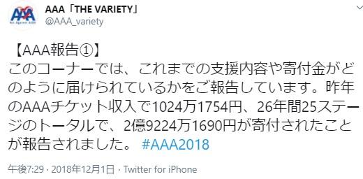AAA報告Twitter 2018