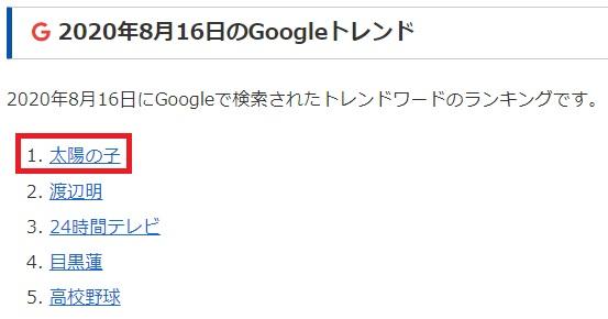 Googleトレンド 2020/8/16