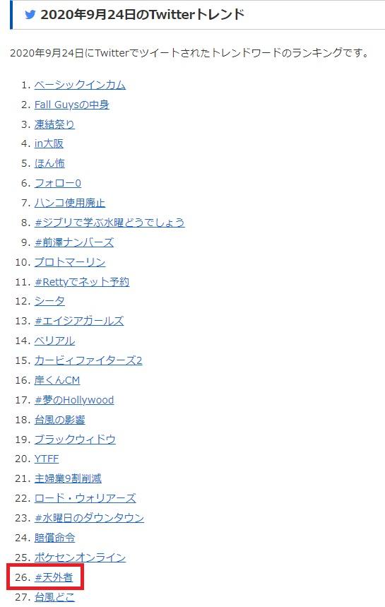 Twitterトレンド 2020/09/24