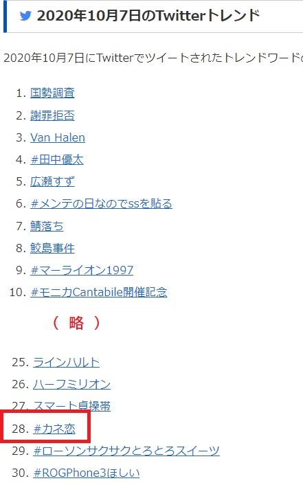 Twitterトレンド 2020/10/07