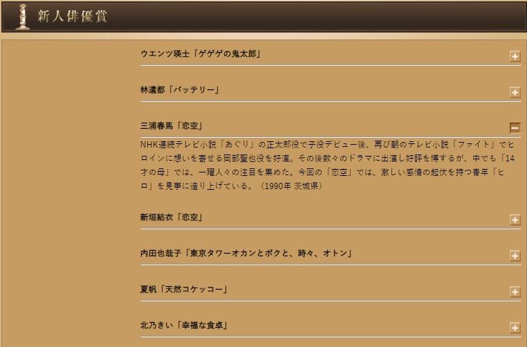第31回日本アカデミー賞新人俳優賞